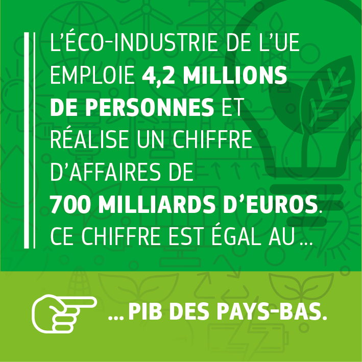 Source: http://ec.europa.eu/environment/efe/themes/economics-strategy-and-information/green-jobs-success-story-europe_fr