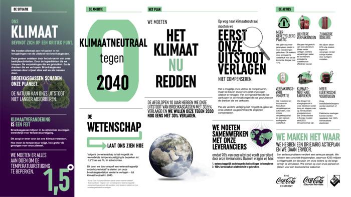 Coca-Cola European Partners stelt de ambitie voorop om tegen 2040 klimaatneutraal te worden over zijn volledige waardeketen
