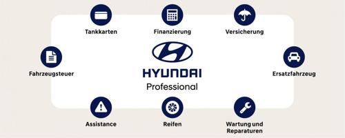 Hyundai Professional – das neue «Full-Service-Leasing» für Unternehmen und Flottenbetreiber