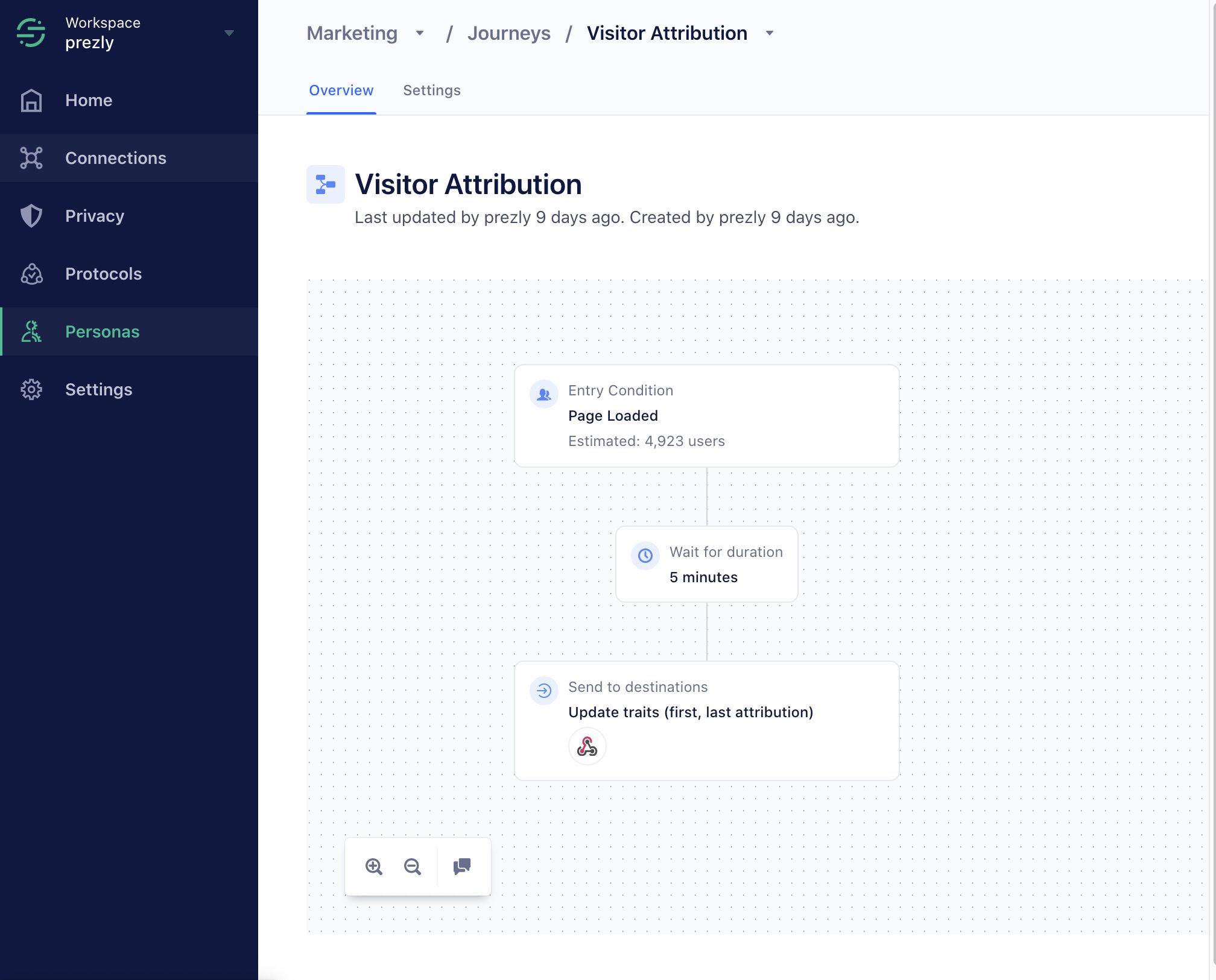 Segment.com - Attribution Journey