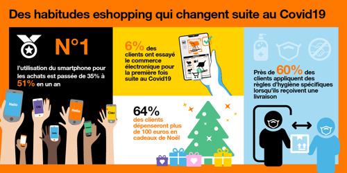 77 % des consommateurs comptent acheter plus de cadeaux de Noël dans les commerces locaux