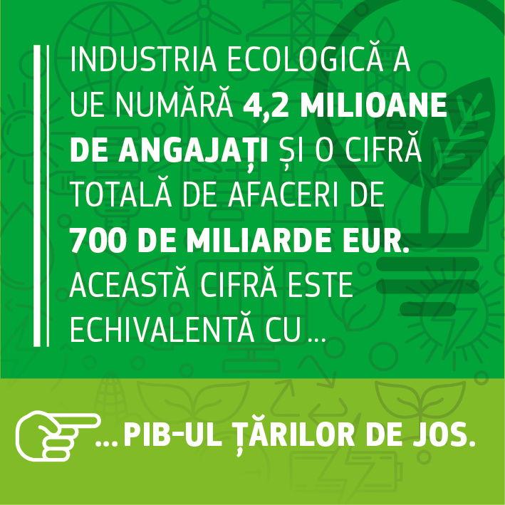 http://ec.europa.eu/environment/efe/themes/economics-strategy-and-information/green-jobs-success-story-europe_ro