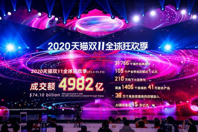 <2020년 광군제 총 매출은 4,982억 위안(약 84조원)에 달한다>