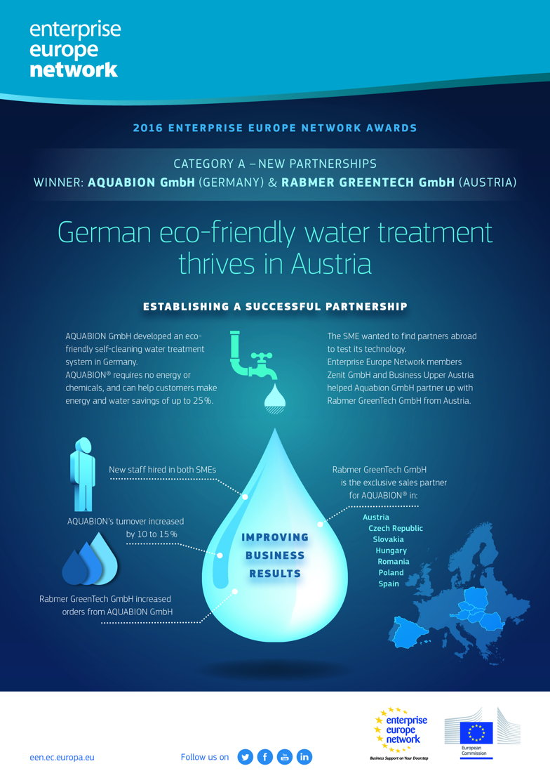 Infographics - Aquabion & Rabmer GreenTech