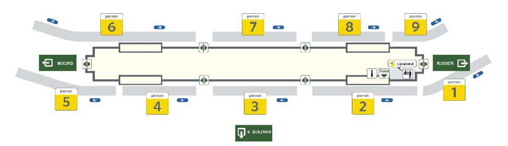 Huidige situatie busstation Brussel Noord: 8 busperrons over meer dan de volledige breedte van het station.