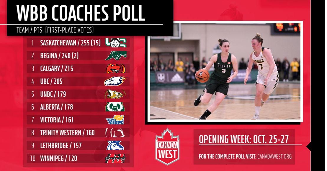 2018-19 CW WBB poll
