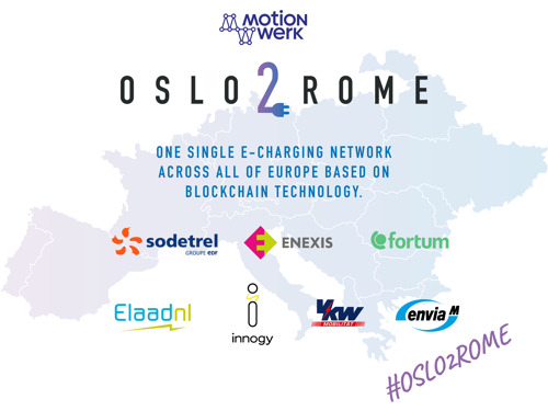 "Accessing a charging network beyond European borders via the ""e-mobility wallet"""