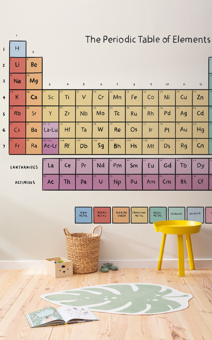150 years of the Periodic Table proves the science behind design