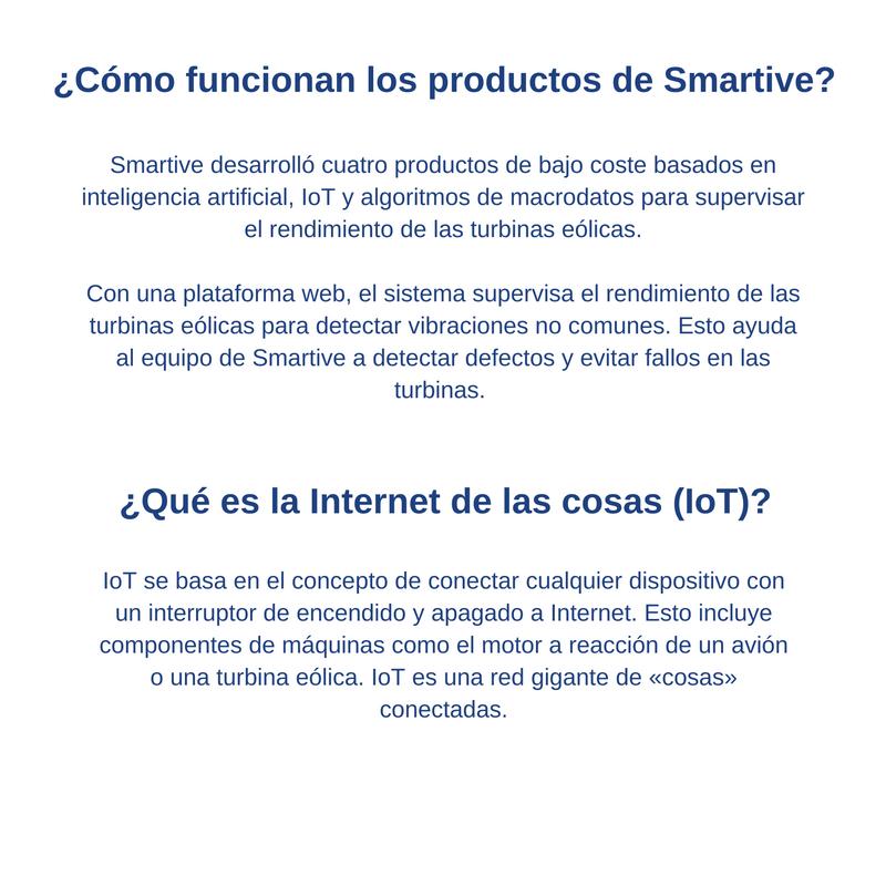 ¿Cómo funcionan los productos de Smartive?