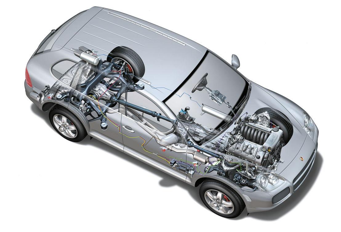 2002: Porsche Cayenne (E1). PTM con diferencial central y engranaje reductor.
