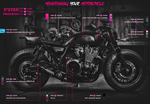 The Muc-Off Mantra Of Motorcycle Maintenance; Clean, Protect, and Lube