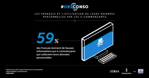 Les français massivement défiants vis à vis de l'utilisation de leurs données personnelles par les e-commerçants
