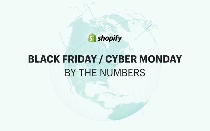 Preview: Shopify merchants break records with $2.9+ billion in worldwide sales over Black Friday/Cyber Monday weekend