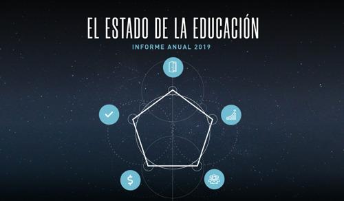 Las 5 dimensiones de la educación argentina: avances y desafíos pendientes en los últimos 20 años
