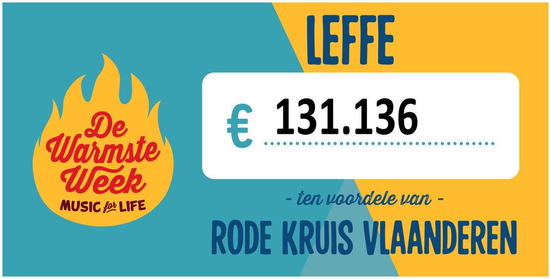 Cheque: Leffe doneert aan Rode Kruis Vlaanderen