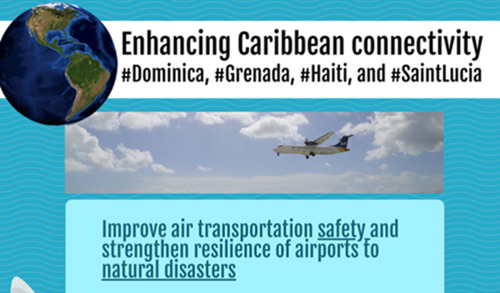 World Bank Provides US$159 Million for Regional Air Transport Connectivity in Dominica, Grenada, Haiti, and Saint Lucia
