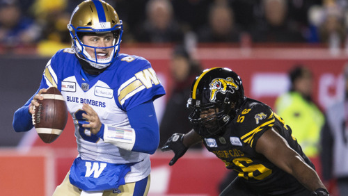 THE 2021 CFL SCHEDULE IS HERE!