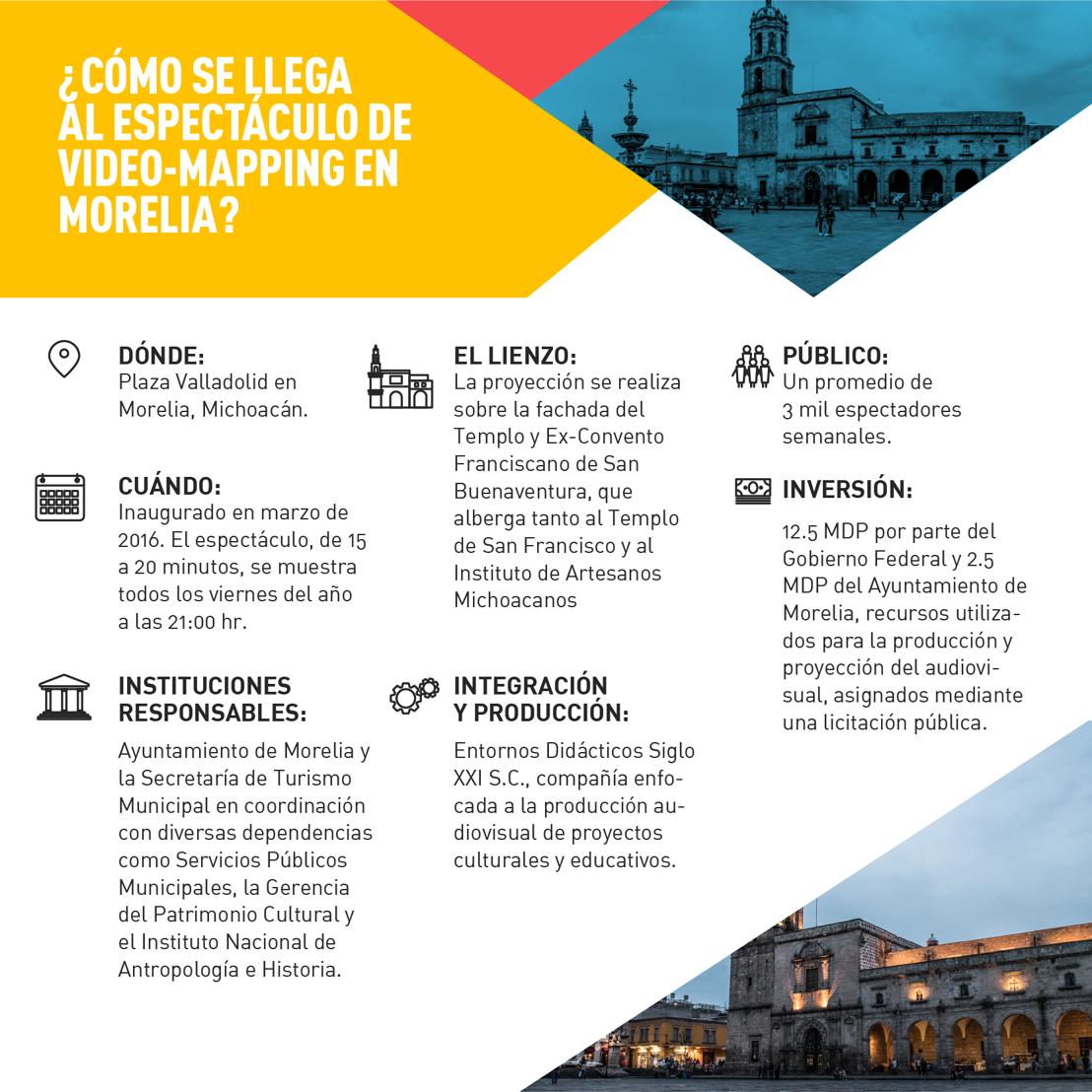 Mapping en Morelia: Datos  básicos
