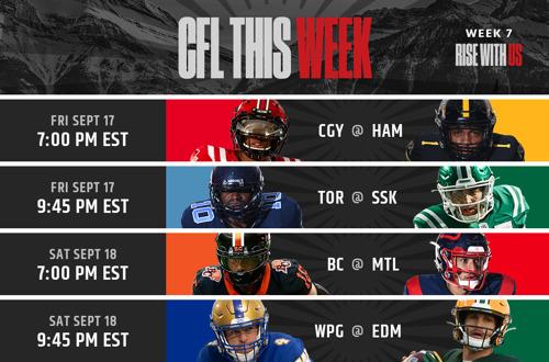 THIS WEEK IN THE CFL – WEEK 7